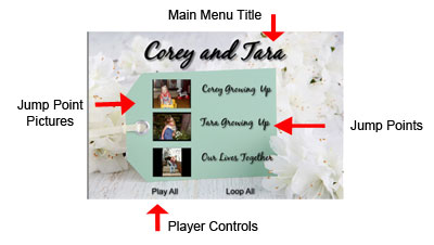 growing up wedding slideshow menu options